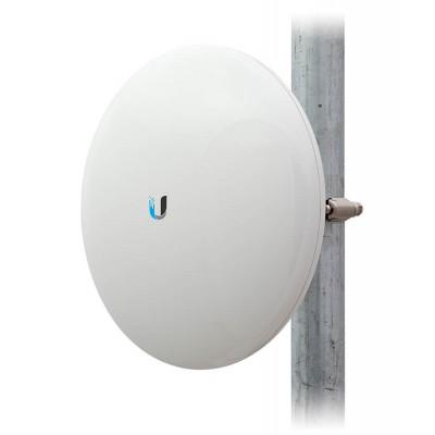 NanoBeam 5AC 19dBi - CPE access point outdoor POE 5GHz 19dBi NBE-5AC-19