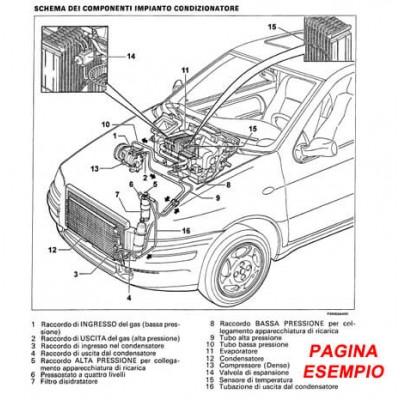 E1720 Manuale officina Alfa Romeo Spider dal 1989 PDF Italiano
